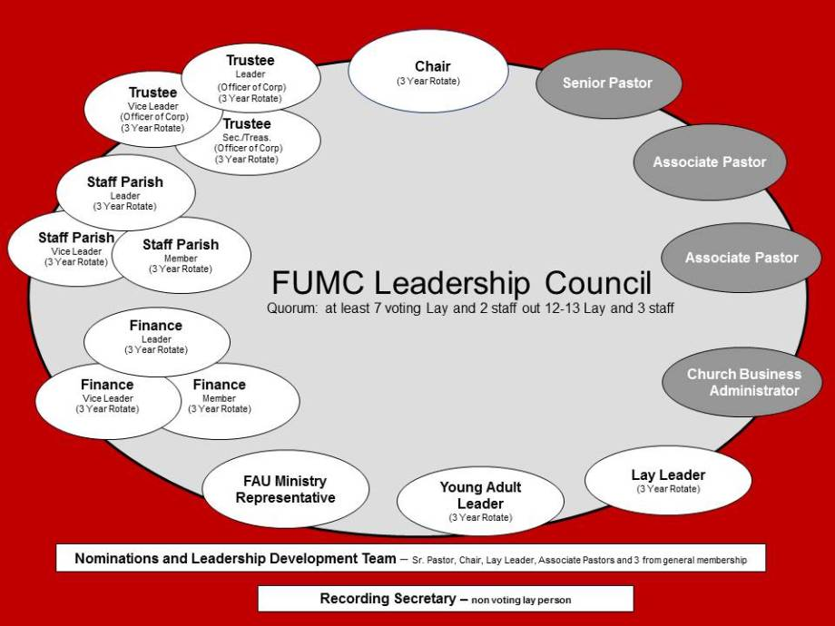 Leadership Council Graphic updated 2016 red background